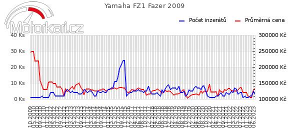 Yamaha FZ1 Fazer 2009