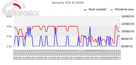 Yamaha FZ6 N 2009