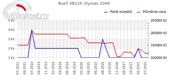 Buell XB12X Ulysses 2009