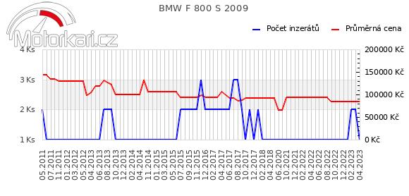 BMW F 800 S 2009