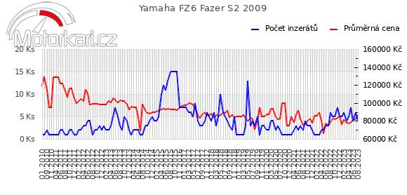 Yamaha FZ6 Fazer S2 2009