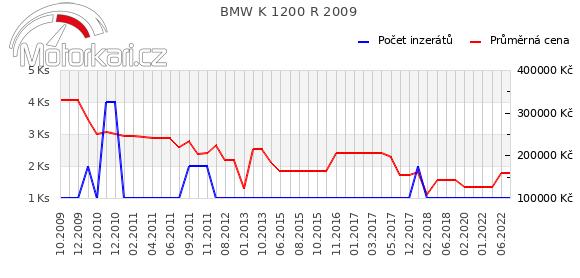 BMW K 1200 R 2009