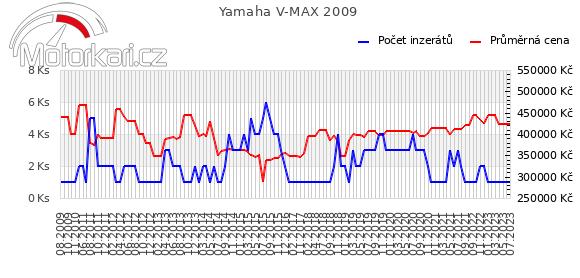 Yamaha V MAX 2009