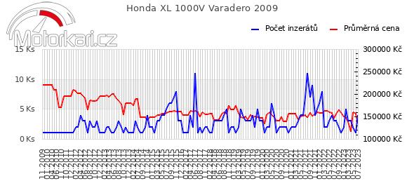 Honda XL 1000V Varadero 2009