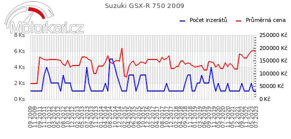 Suzuki GSX-R 750 2009