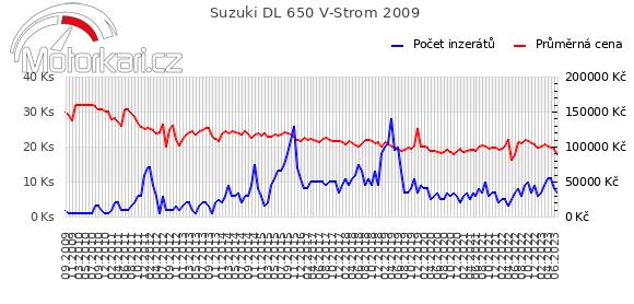 Suzuki DL 650 V-Strom 2009