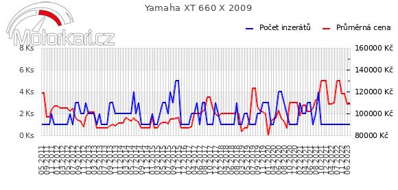 Yamaha XT 660 X 2009
