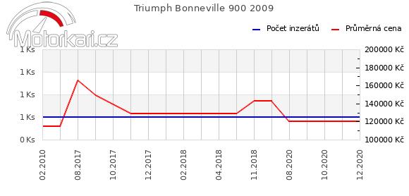 Triumph Bonneville 900 2009