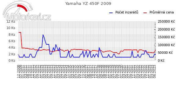 Yamaha YZ 450F 2009