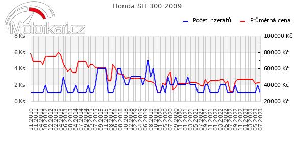 Honda SH 300 2009