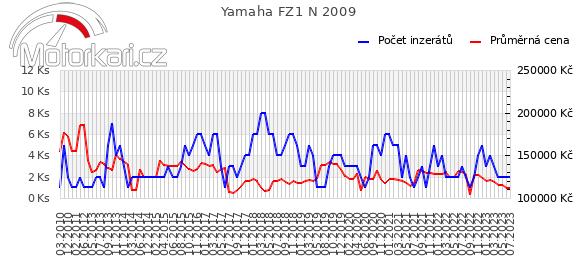 Yamaha FZ1 N 2009