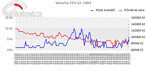 Yamaha FZ6 S2 2009