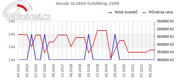 Honda GL1800 GoldWing 2009
