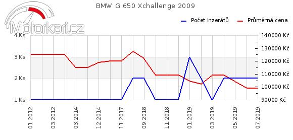 BMW G 650 Xchallenge 2009