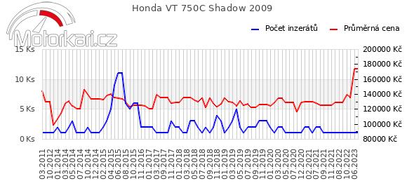 Honda VT 750C Shadow 2009
