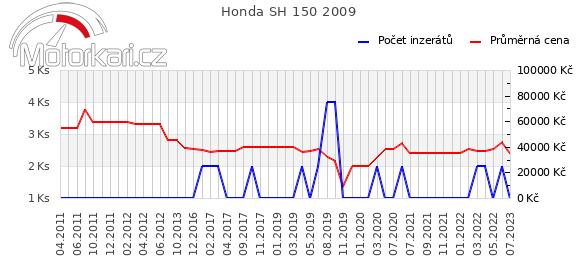 Honda SH 150 2009