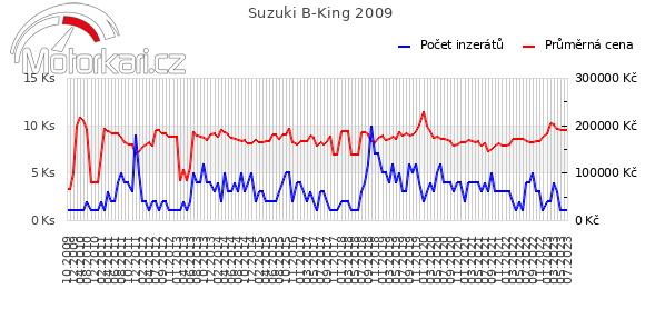 Suzuki B-King 2009