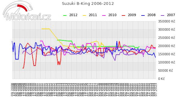 Suzuki B-King 2006-2012