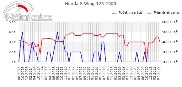 Honda S-Wing 125 2009