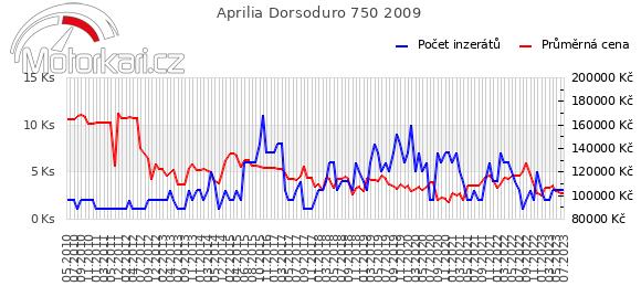 Aprilia Dorsoduro 750 2009