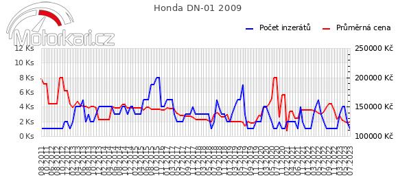 Honda DN-01 2009