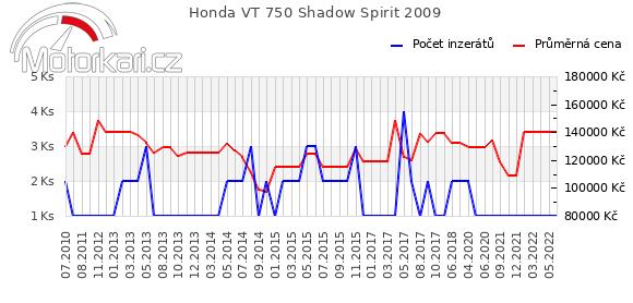 Honda VT 750 Shadow Spirit 2009
