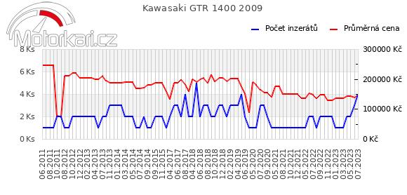 Kawasaki GTR 1400 2009