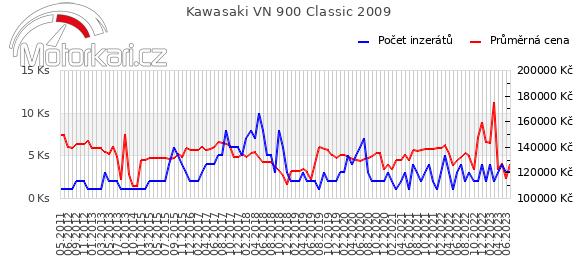 Kawasaki VN 900 Classic 2009