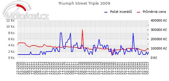 Triumph Street Triple 2009