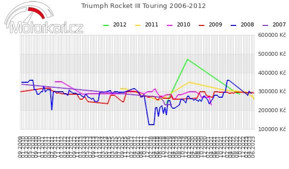 Triumph Rocket III Touring 2006-2012