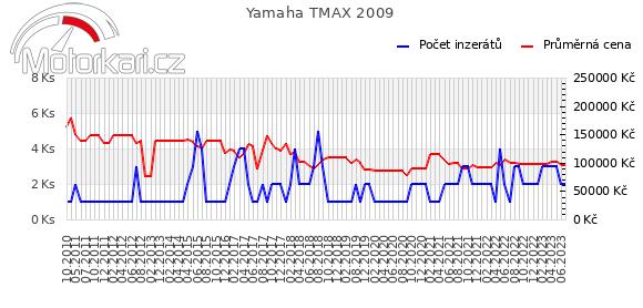 Yamaha T-max 2009