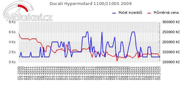 Ducati Hypermotard 1100/1100S 2009