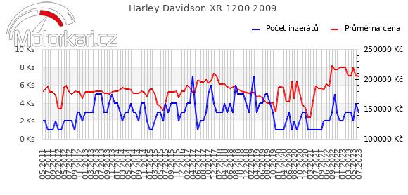 Harley Davidson XR 1200 2009