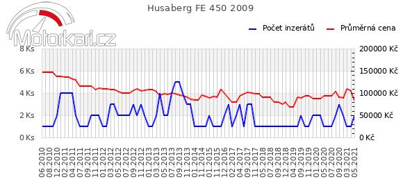 Husaberg FE 450 2009