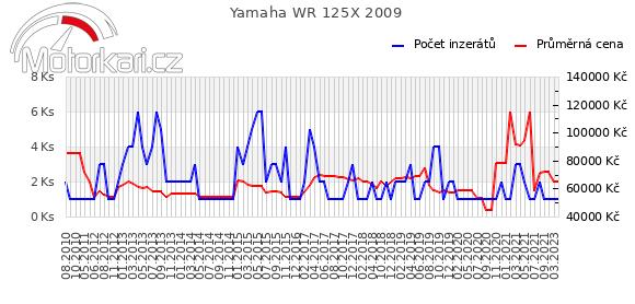 Yamaha WR 125X 2009