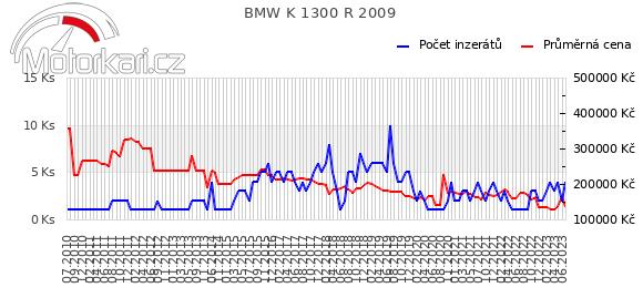 BMW K 1300 R 2009