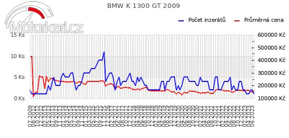 BMW K 1300 GT 2009
