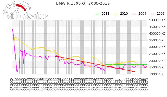 BMW K 1300 GT 2006-2012