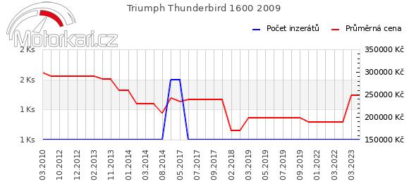 Triumph Thunderbird 1600 2009