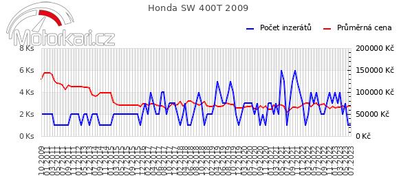 Honda SW 400T 2009