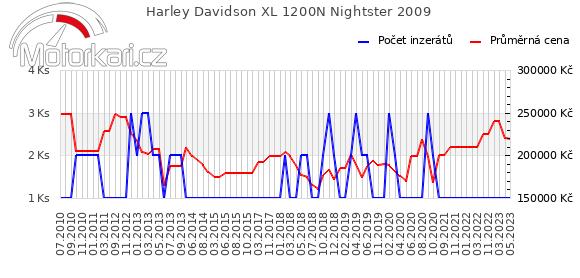 Harley Davidson XL 1200N Nightster 2009