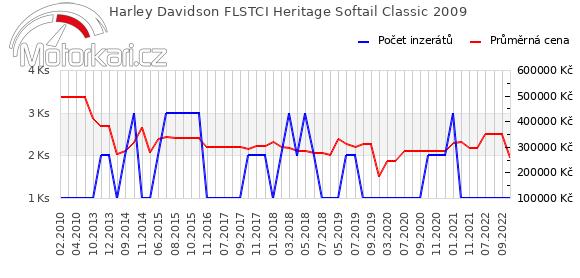 Harley Davidson FLSTCI Heritage Softail Classic 2009
