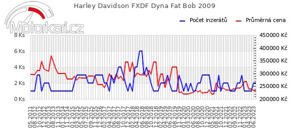 Harley Davidson FXDF Dyna Fat Bob 2009