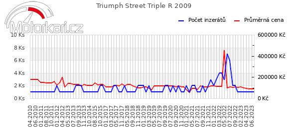 Triumph Street Triple R 2009