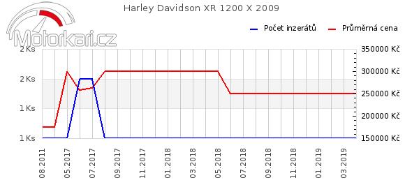 Harley Davidson XR 1200 X 2009