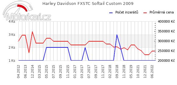 Harley Davidson FXSTC Softail Custom 2009