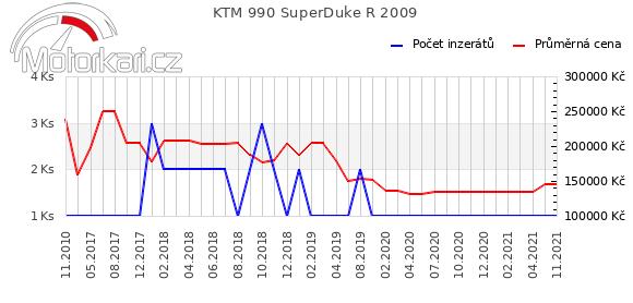 KTM 990 SuperDuke R 2009