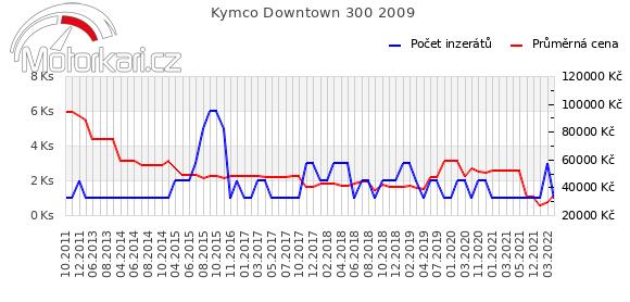 Kymco Downtown 300 2009