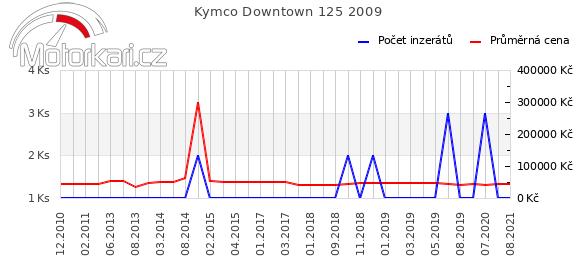 Kymco Downtown 125 2009