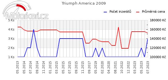 Triumph America 2009